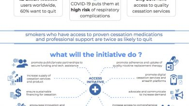 Photo of WHO and partners to help more than 1 billion people quit tobacco to reduce risk of COVID-19
