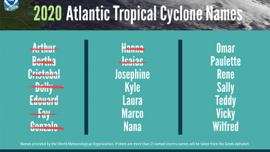 """Photo of 2020 Could See """"Extremely Active"""" Hurricane Season"""