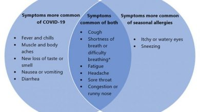 Photo of COVID-19 and Seasonal Allergies FAQs