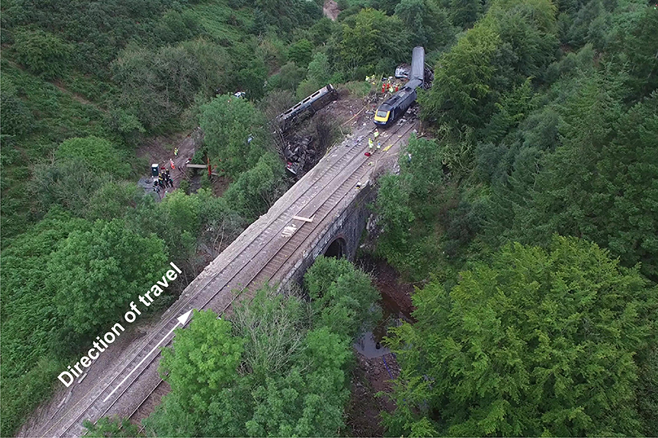 Aerial photograph of derailment site